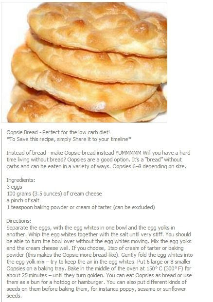 Bread Substitute For Low Carb Diet  substitute for bread
