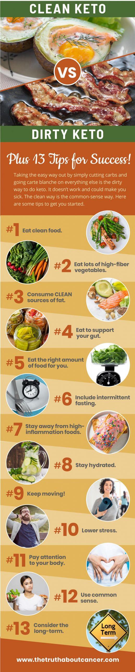 Clean Keto Foods  Clean Keto Diet vs Dirty Keto Diet PLUS 13 Tips for