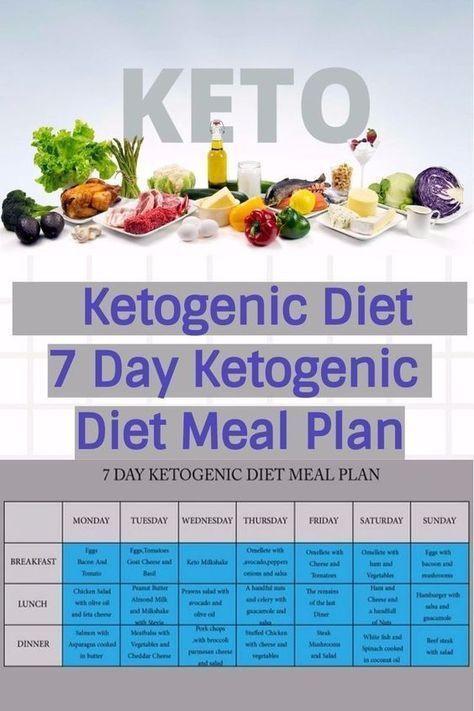 Ghanaian Keto Diet Plan  Ketogenic Diet – 7 Day Ketogenic Diet Meal Plan keto