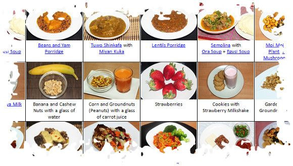 Ghanaian Keto Diet Plan  The Truth About Creating a Winning Meal Plan
