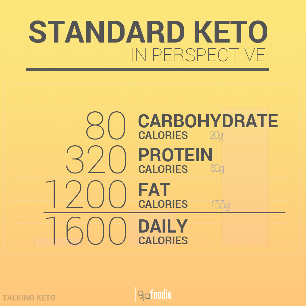 Ghanaian Keto Diet Plan  Keto Diet Nigerian Food Time Table For Weight Loss News