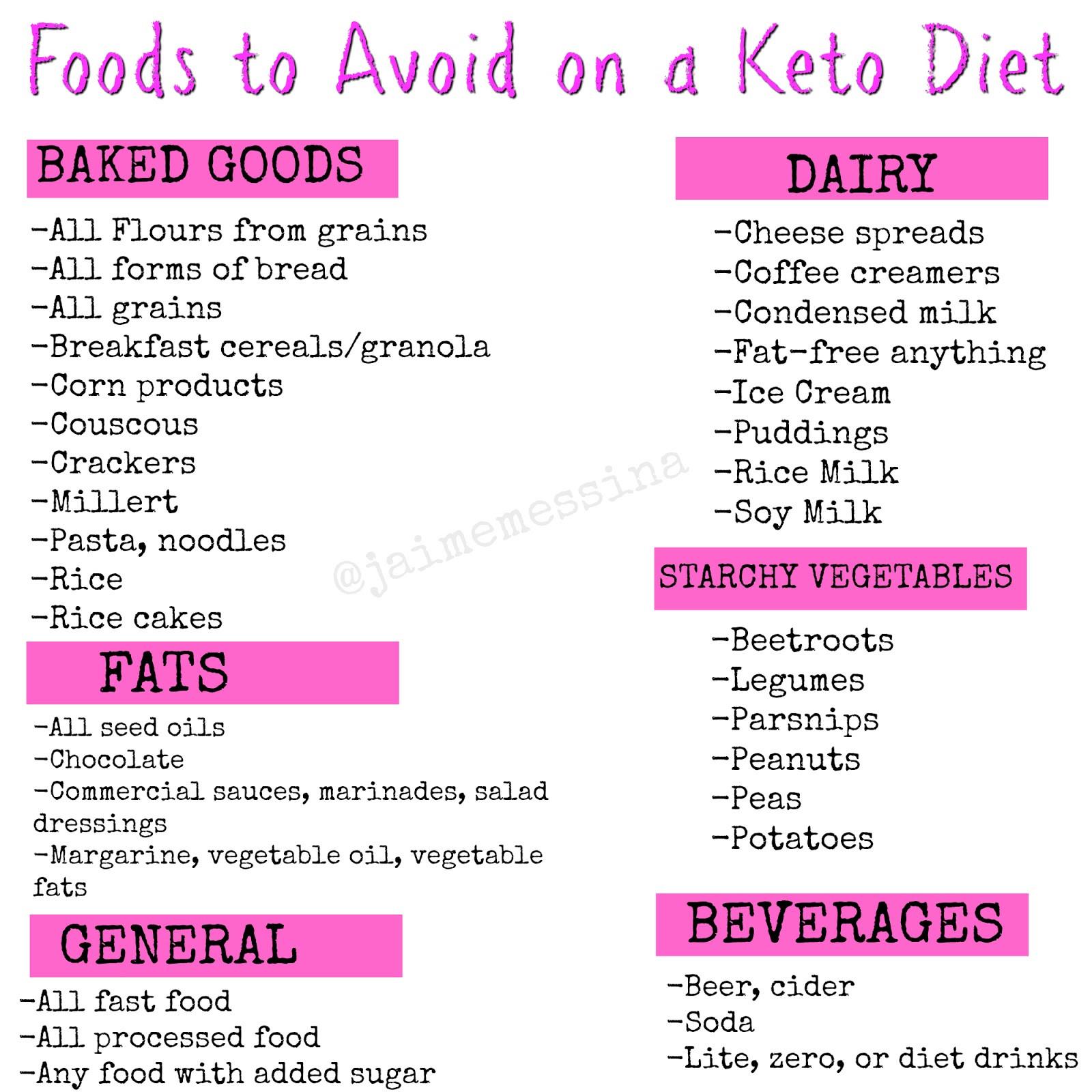 How To Keto Diet For Beginners  Keto Diet for Beginners