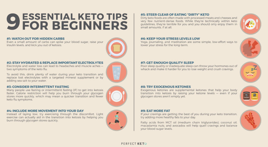How To Keto Diet For Beginners  9 Essential Keto Tips For Beginners Perfect Keto