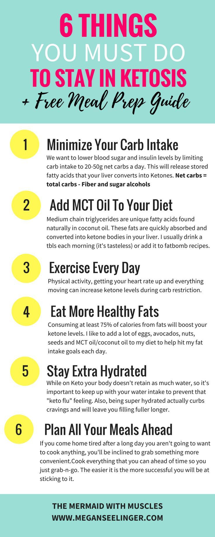Keto Diet For Beginners Losing Weight  Pin on Keto