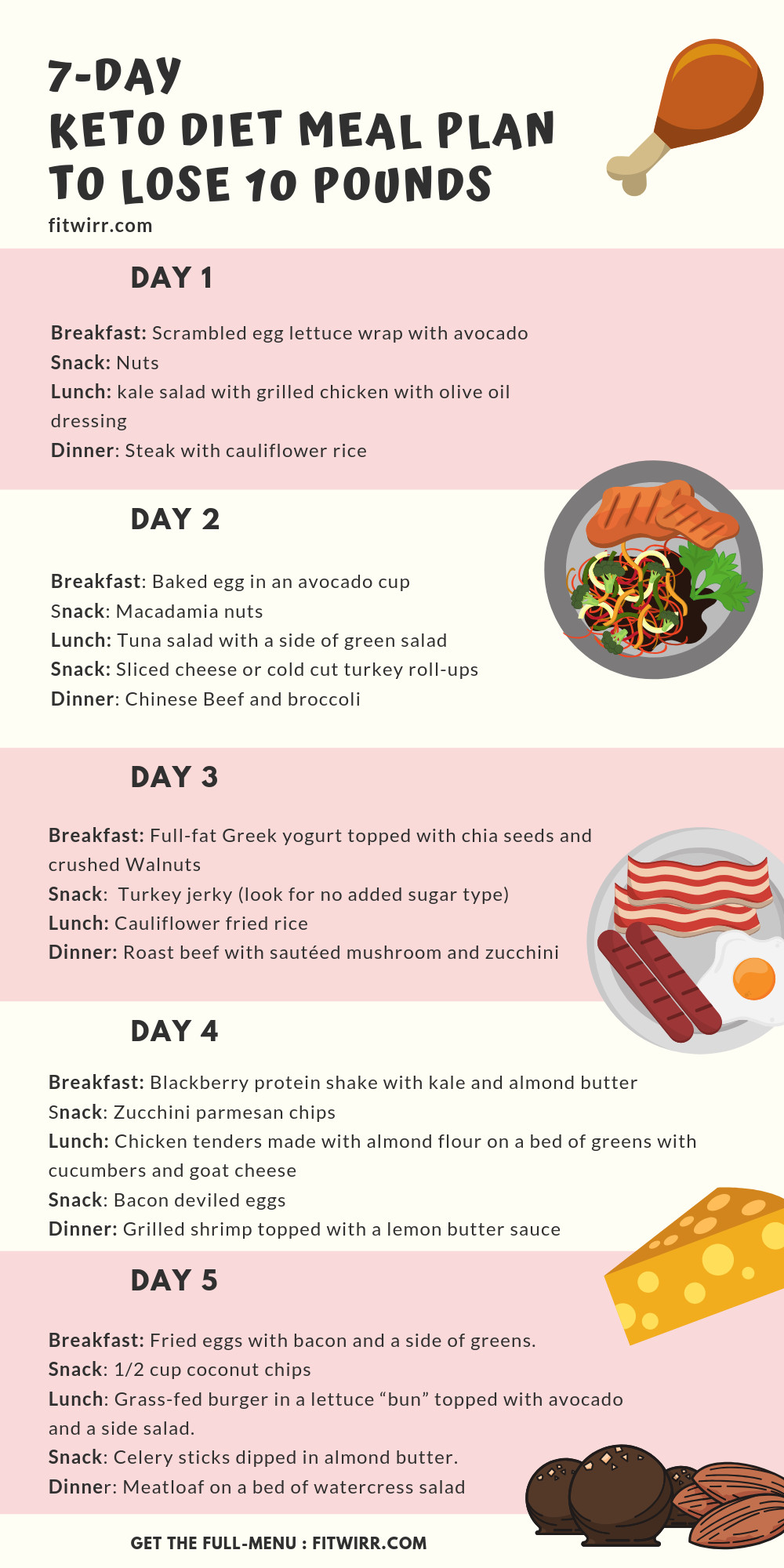 Keto Diet For Beginners Losing Weight Breakfast  Keto Diet Menu 7 Day Keto Meal Plan for Beginners to Lose