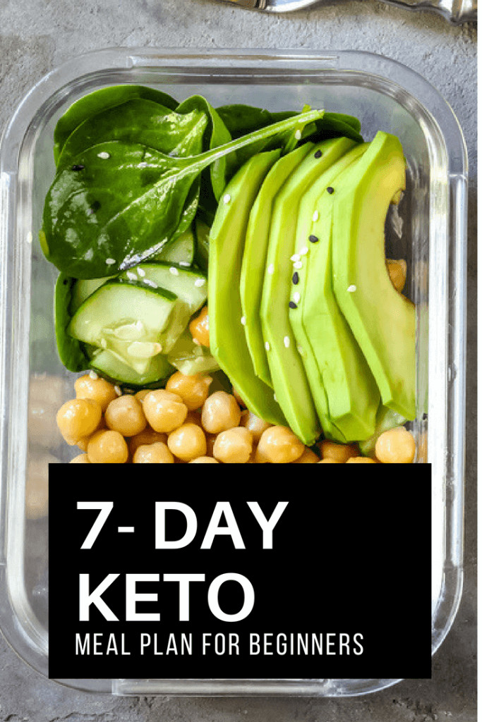 Keto Diet For Beginners Losing Weight Breakfast  Total Keto Diet For Beginners Keto Tips & Printable