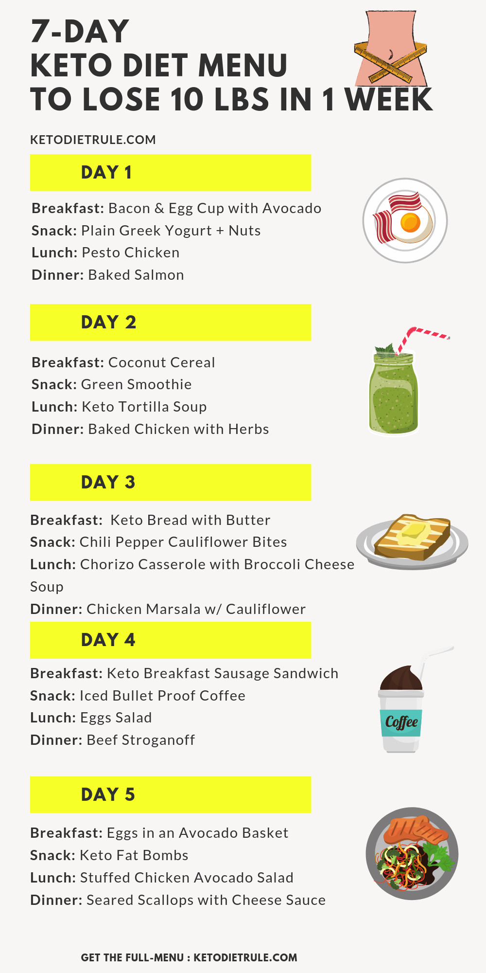Keto Diet For Beginners Losing Weight Snacks  Thinking about starting the keto or ketogenic t Here s