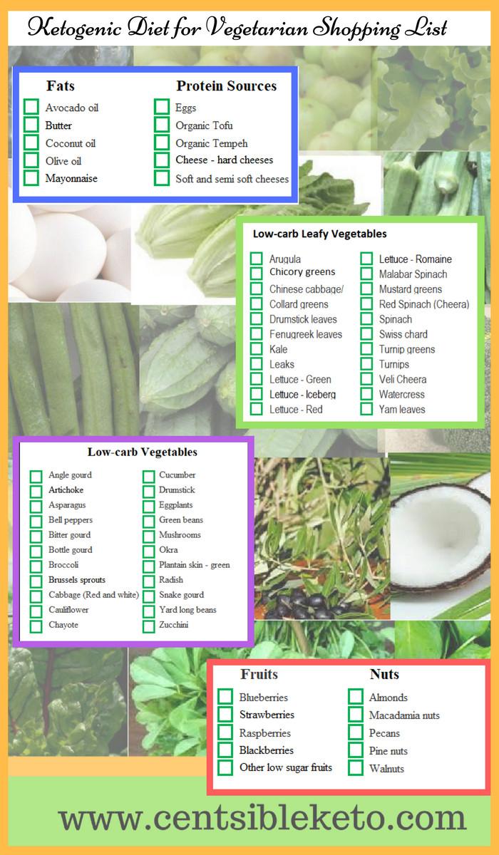 Keto Diet For Beginners Meal Plan Vegetarian  Ketogenic Diet for ve arian Shopping List CentsibleKeto