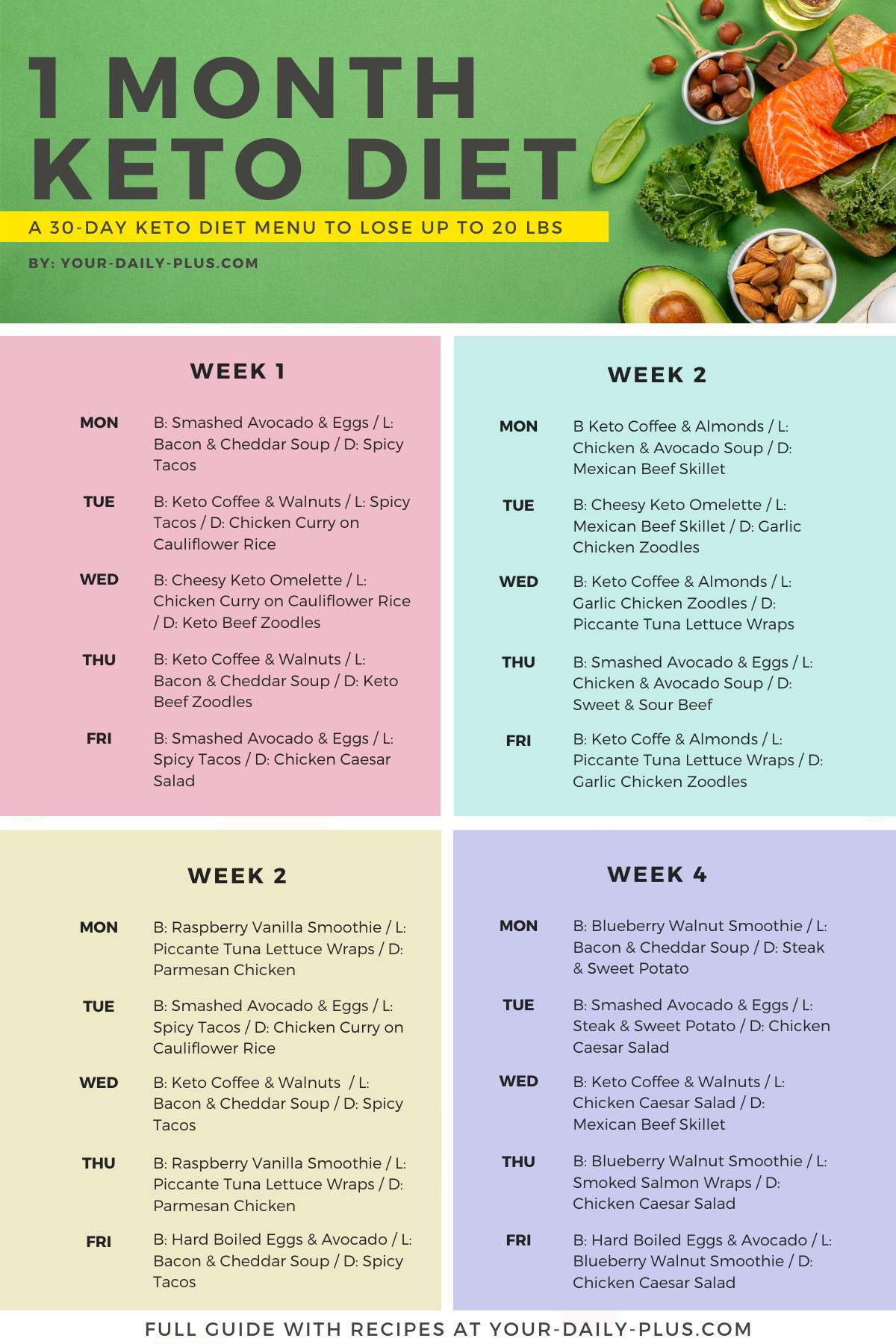 Keto Diet For Beginners Meal Plan Vegetarian  Keto Diet Menu 30 Day Keto Meal Plan For Beginners