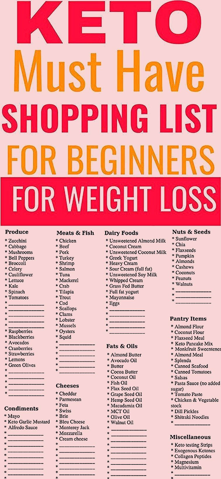 Keto Diet For Beginners Week 1  keto t for beginners week 1 lunch Beginners Diet