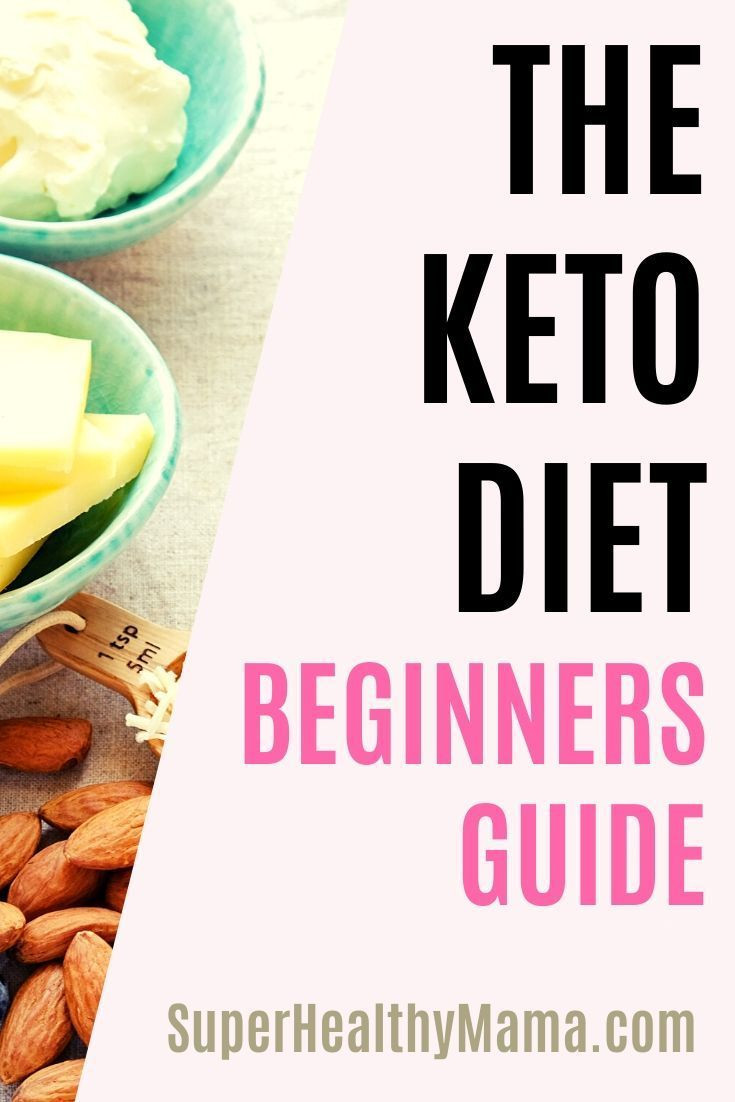 Keto Diet For Beginners Week 1  Keto Diet For Beginners Week 1 Meal Plan Keto Diet For
