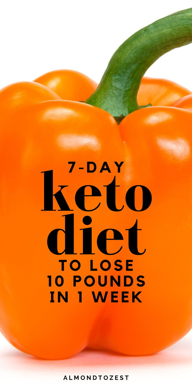 Keto Diet For Beginners Week 1  1 Week Keto Diet Plan for Beginners