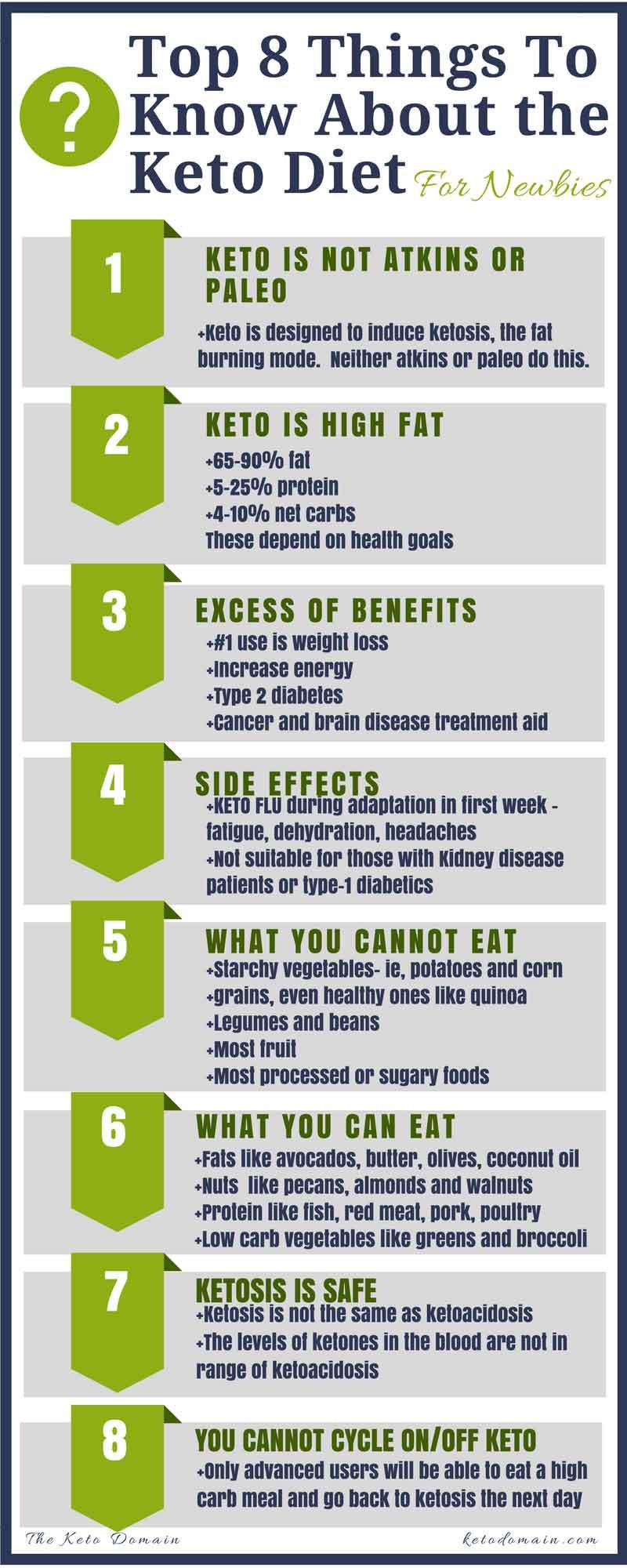 Keto Diet For Beginners Week 1 Meal Plan Easy  plete Beginner s Guide to Ketogenic Diet