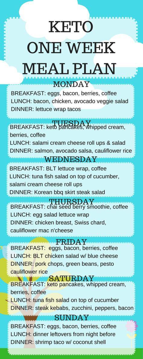 Keto Diet For Beginners Week 1 Meal Plan Easy  4 Easy Keto Diet Tips For Beginners Women Fitness Magazine