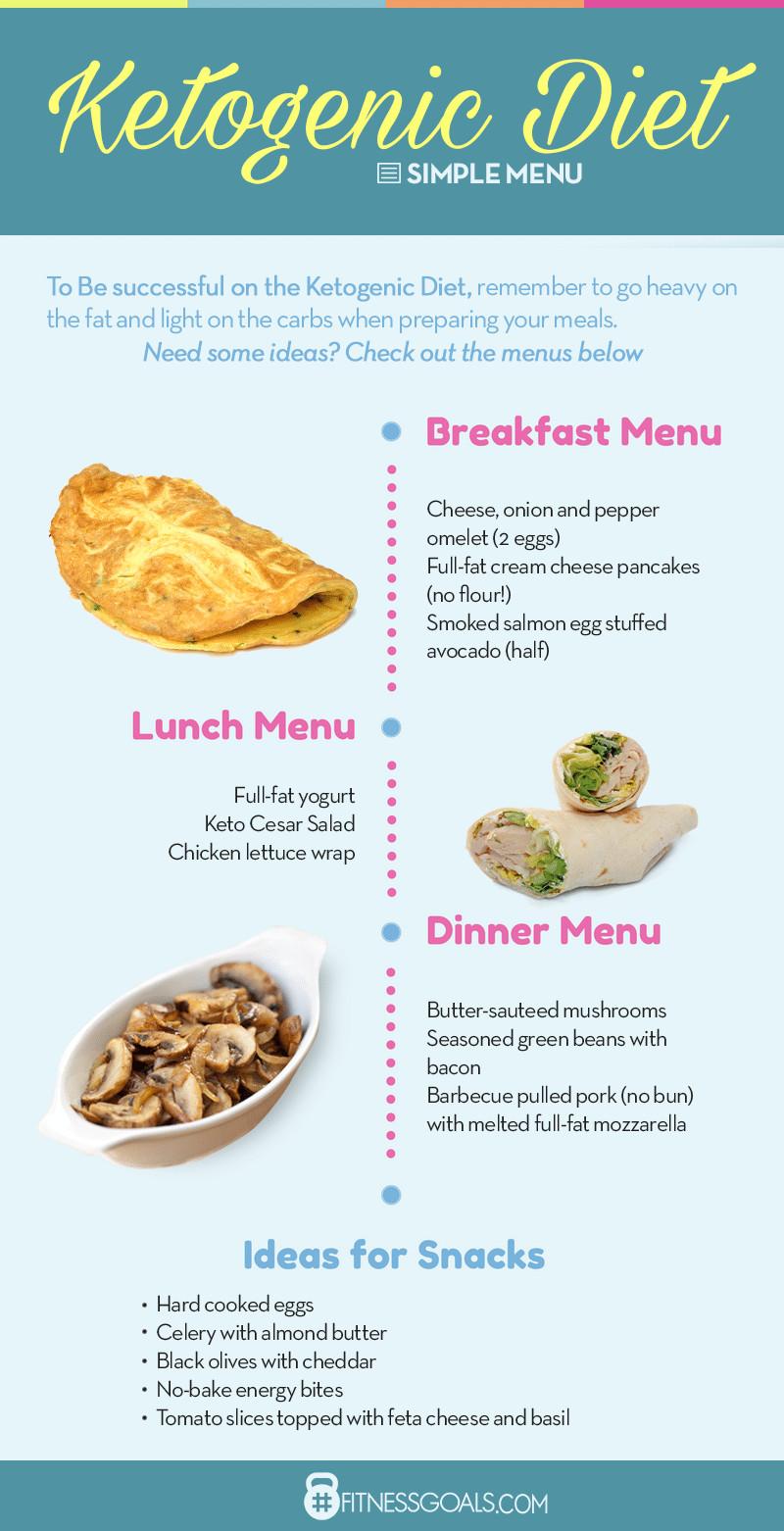Keto Diet For Beginners Week 1 Meal Plan Printable  Keto Diet Plan The plete Beginner's Guide