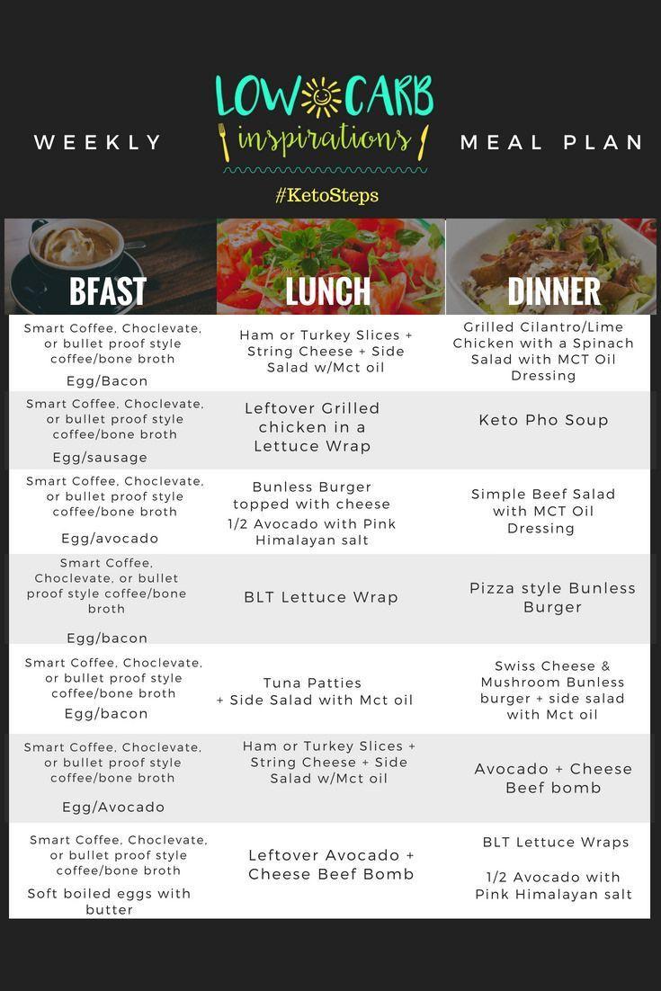 Keto Diet For Beginners Week 1 Meal Plan Printable  Keto Meal Plans Week June 15