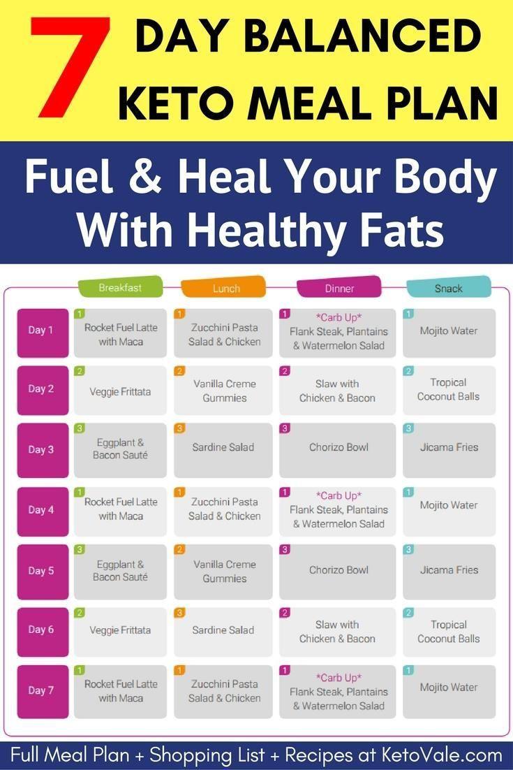 Keto Diet For Beginners Week 1 Meal Plan Printable  Atkins Diet For Beginner Keto Diet Meal Plan Pdf Free