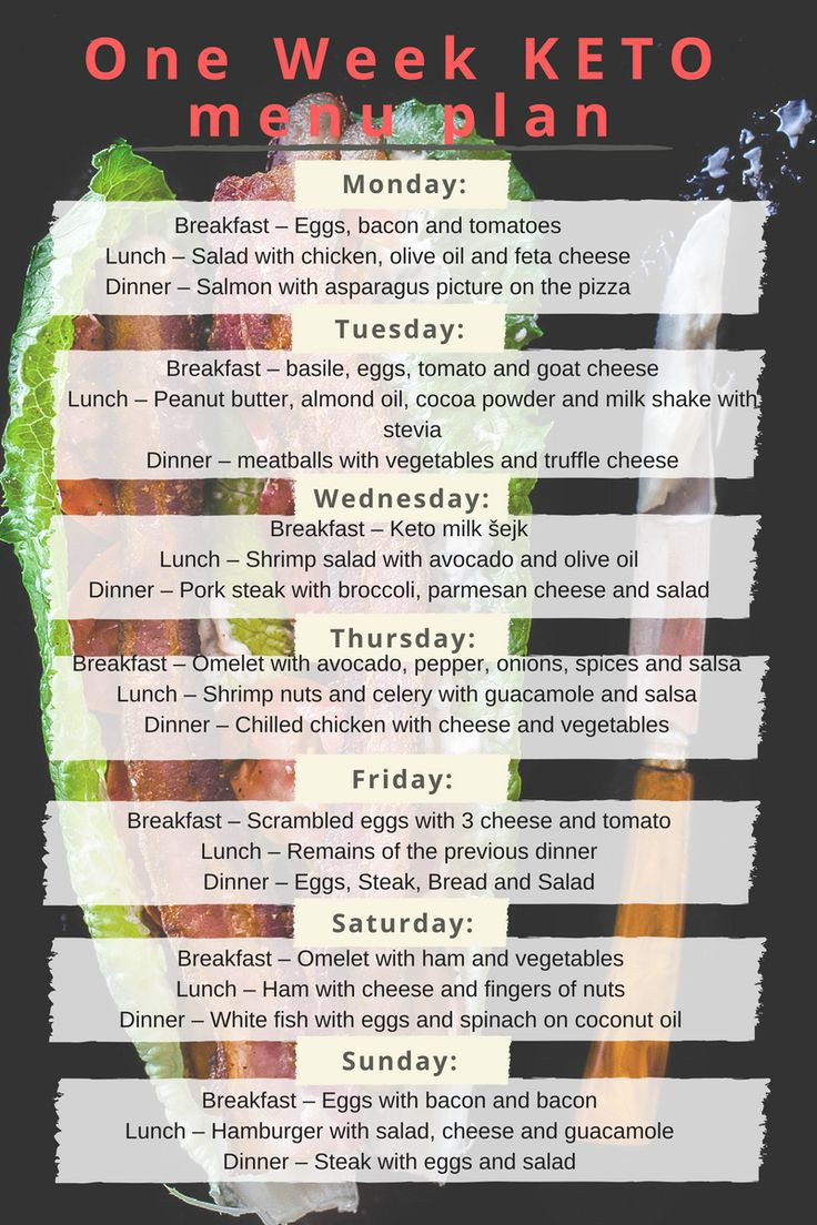 Keto Diet For Beginners Week 1 Meal Plan Recipes  The 25 best Keto meal plan ideas on Pinterest
