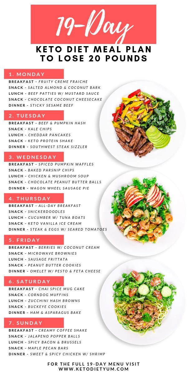 Keto Diet For Beginners Week 1 Meal Plan Recipes  19 Day Keto Diet Meal Plan and Menu for Beginners Fast
