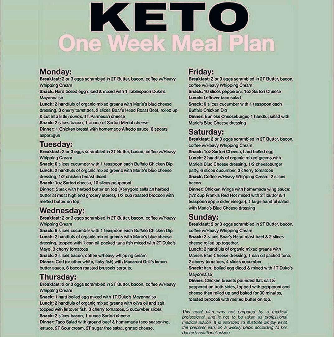 Keto Diet For Beginners Week 1 Meal Plan Recipes  e week keto t meal plan Keto for beginners in 2020