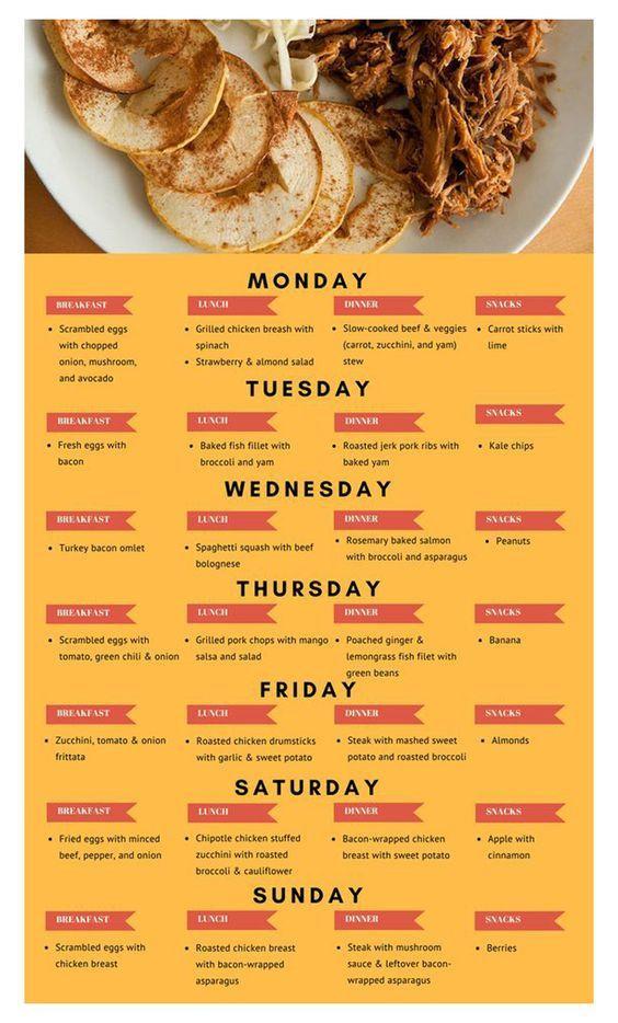 Keto Diet For Beginners Week 1 Meal Plan Recipes  keto t for beginners week 1 shopping list ketorules