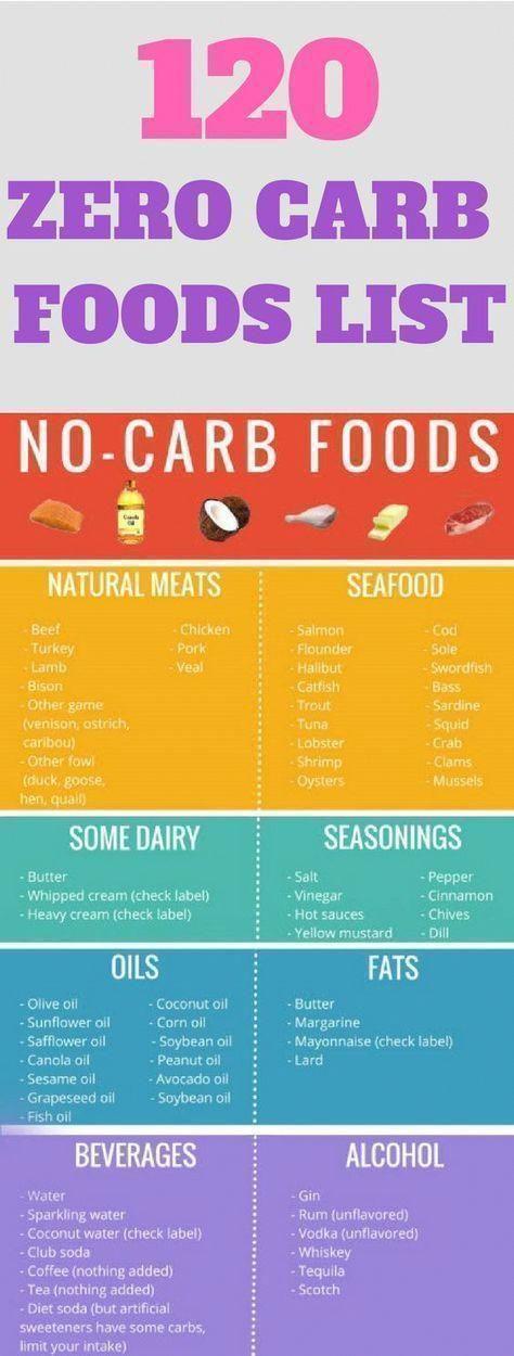 Lazy Keto Diet For Beginners  Keto Diet For Lazy Beginners DietForBeginners