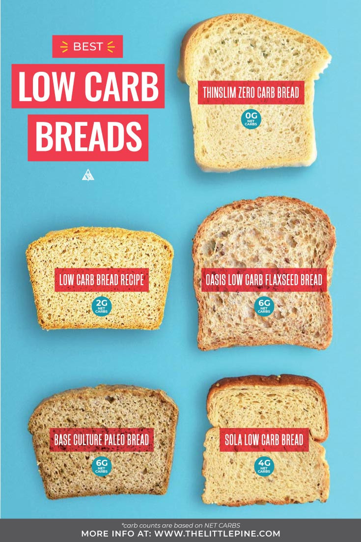 Low Carb Bread In Stores  Absolute Best Low Carb Bread an Honest Review Recipes