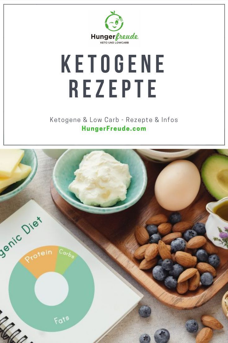 Low Carb Keto Rezepte Deutsch  Einfache und leckere Ketogene Rezepte lowcarb gesund