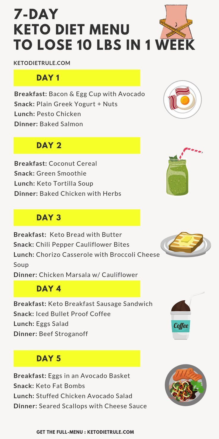 Pescatarian Keto Diet For Beginners  Pin on keto