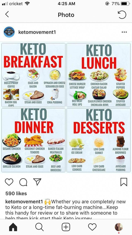 Pescatarian Keto Diet For Beginners  Tagliatelle with ceps Recipe