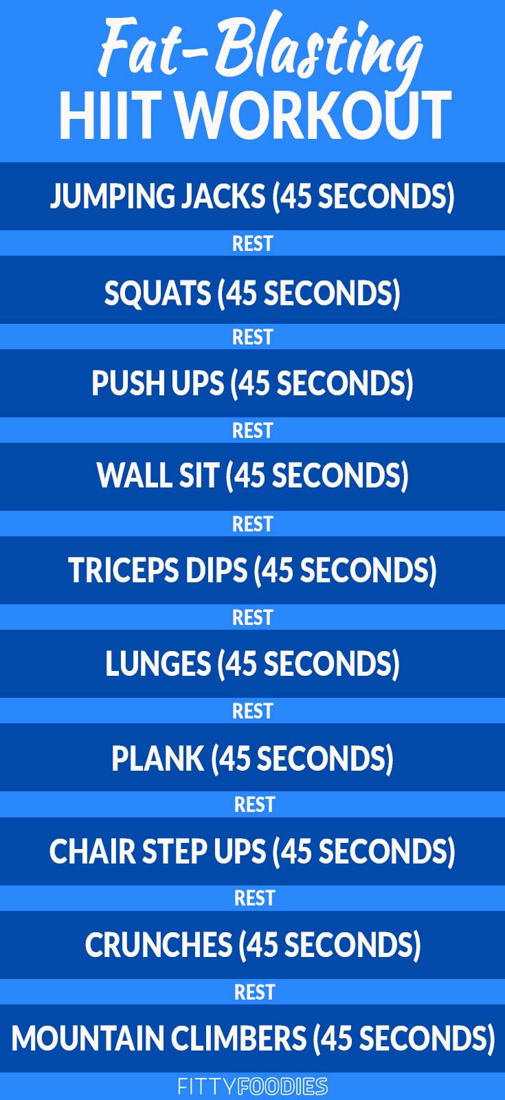 10 Minute Fat Burning Workout  10 Minute Fat Burning HIIT Workout FittyFoo s