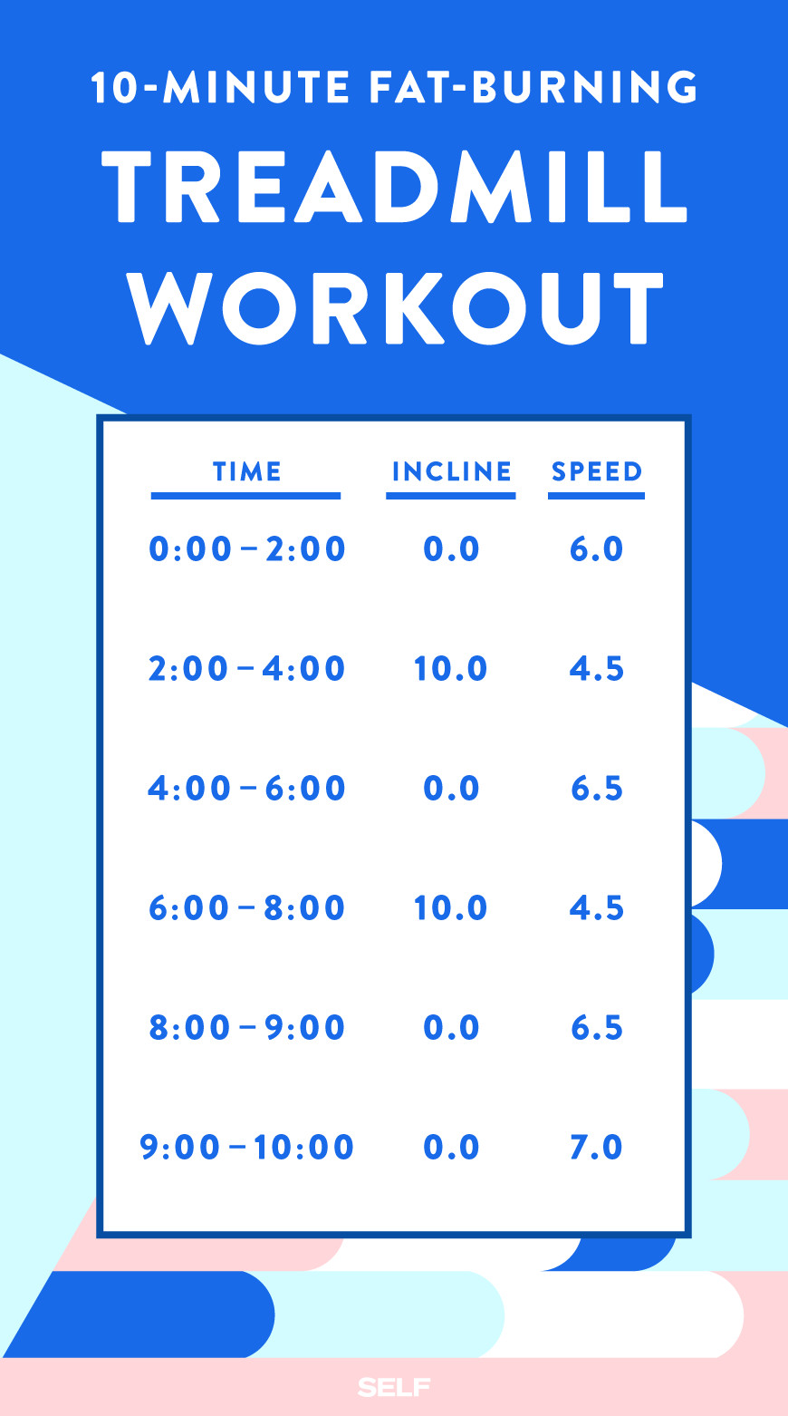 10 Minute Fat Burning Workout  Try e These 10 Minute Cardio Workouts For A Quick