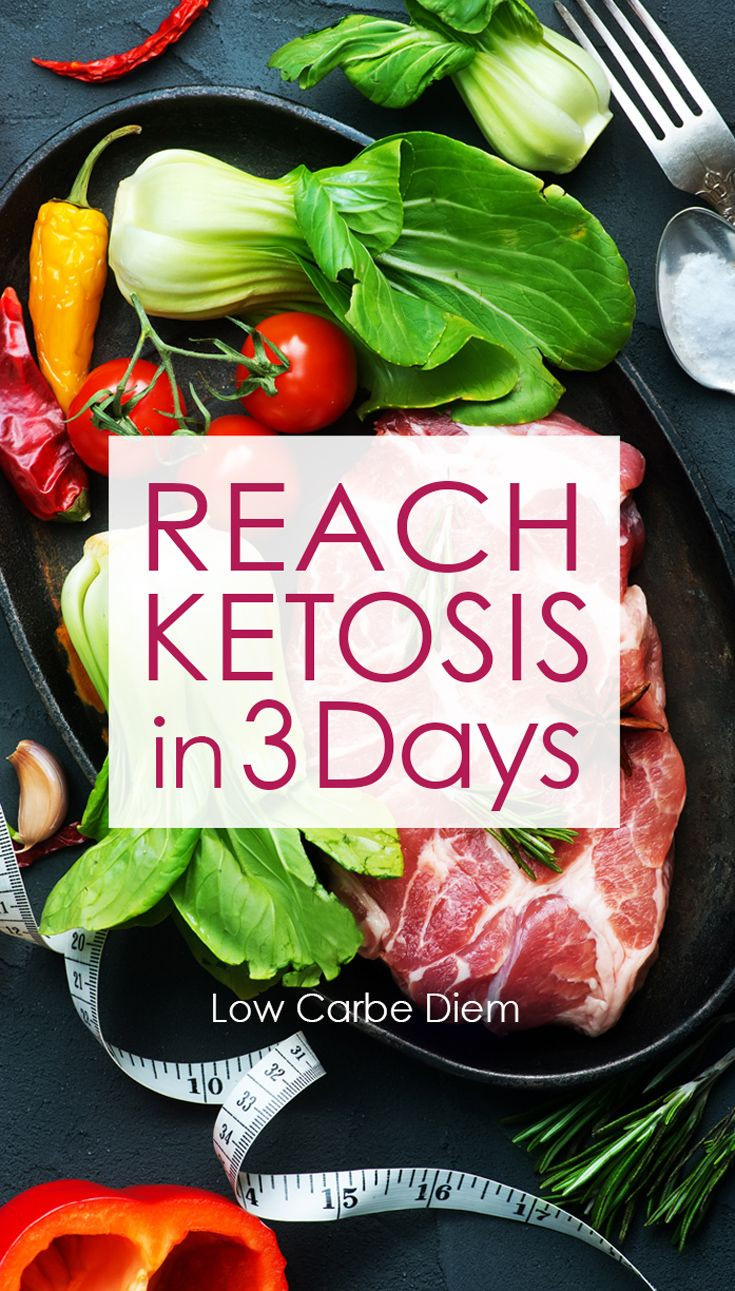 3 Day Ketosis Diet  How to Reach Ketosis in 3 Days