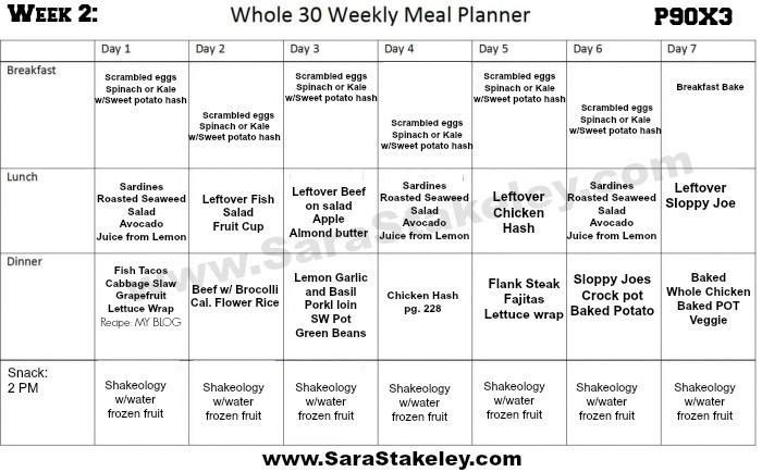 30 Day Vegan Plan  Sara Stakeley Week 1 Whole30 Review