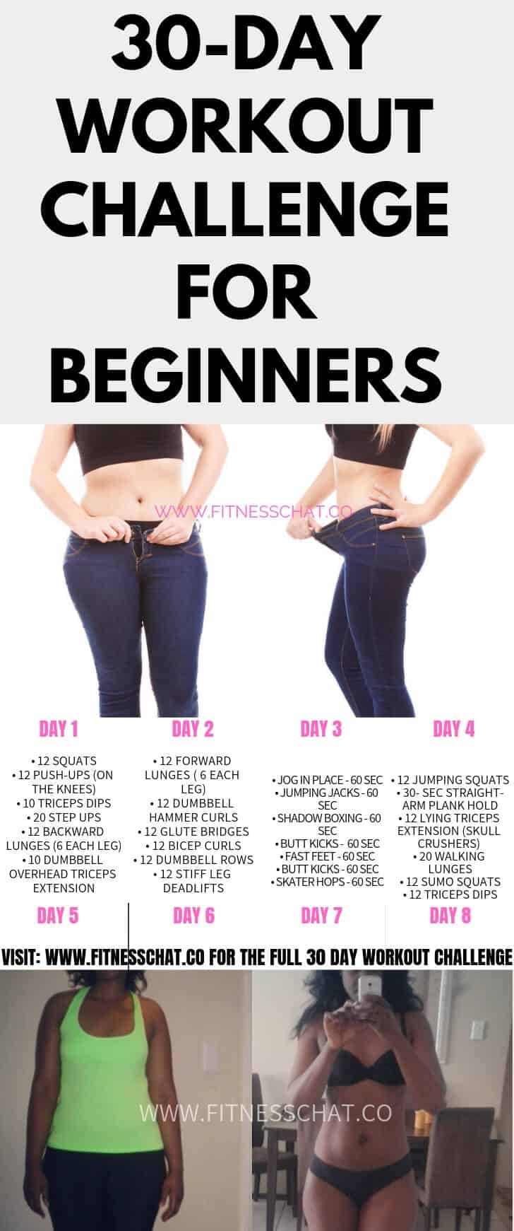 Beginner Fat Burning Workout  30 Day Fat Burning Workout Routines for Beginners