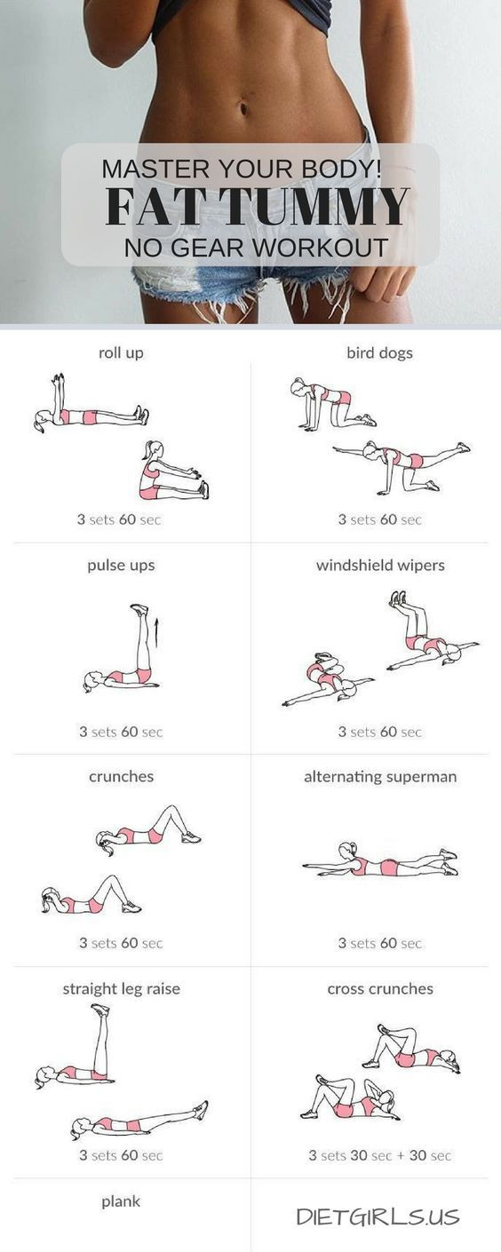 Burn Belly Fat Workout At Home  Pin on Workout Plans