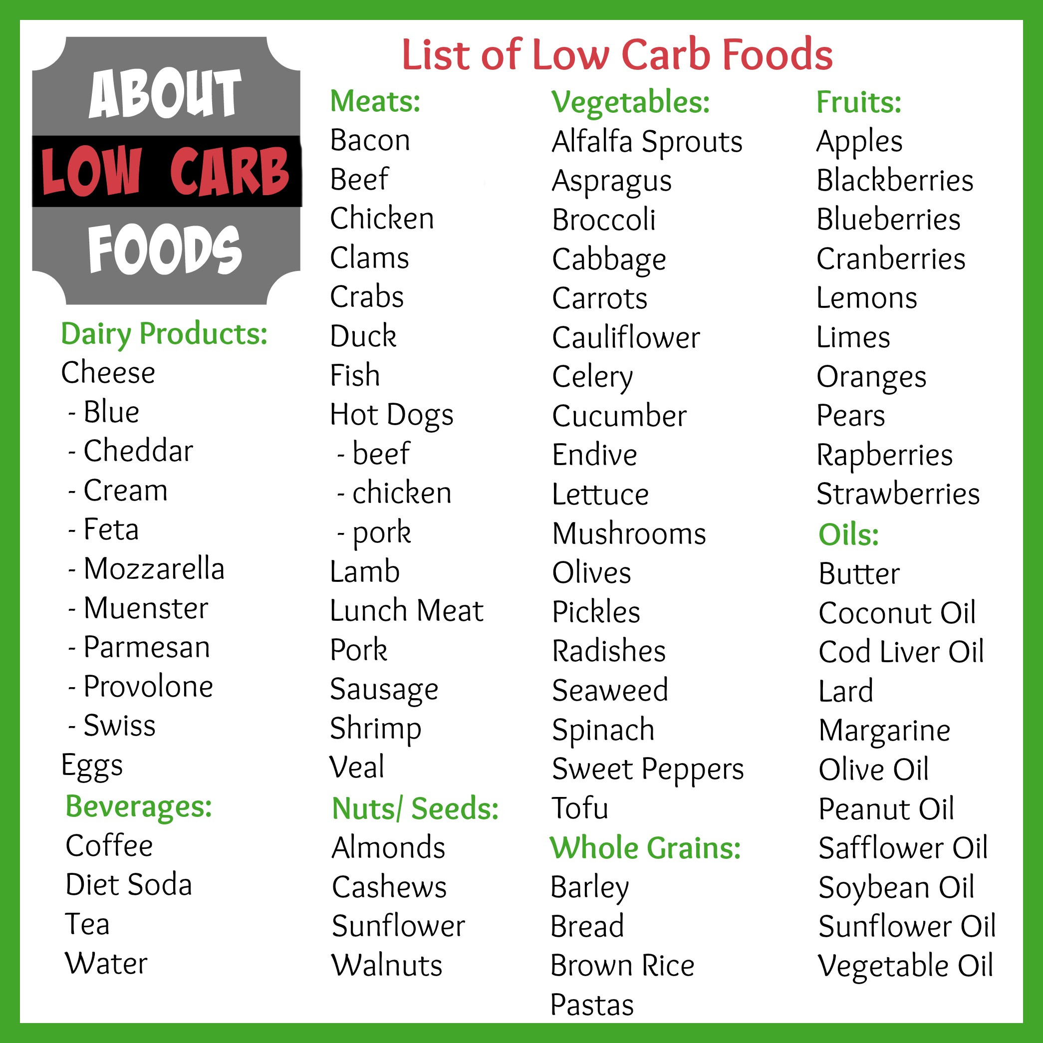 Carbohydrates Food List Low Carb Diets  Food t plan for weight loss low carb list printable 3