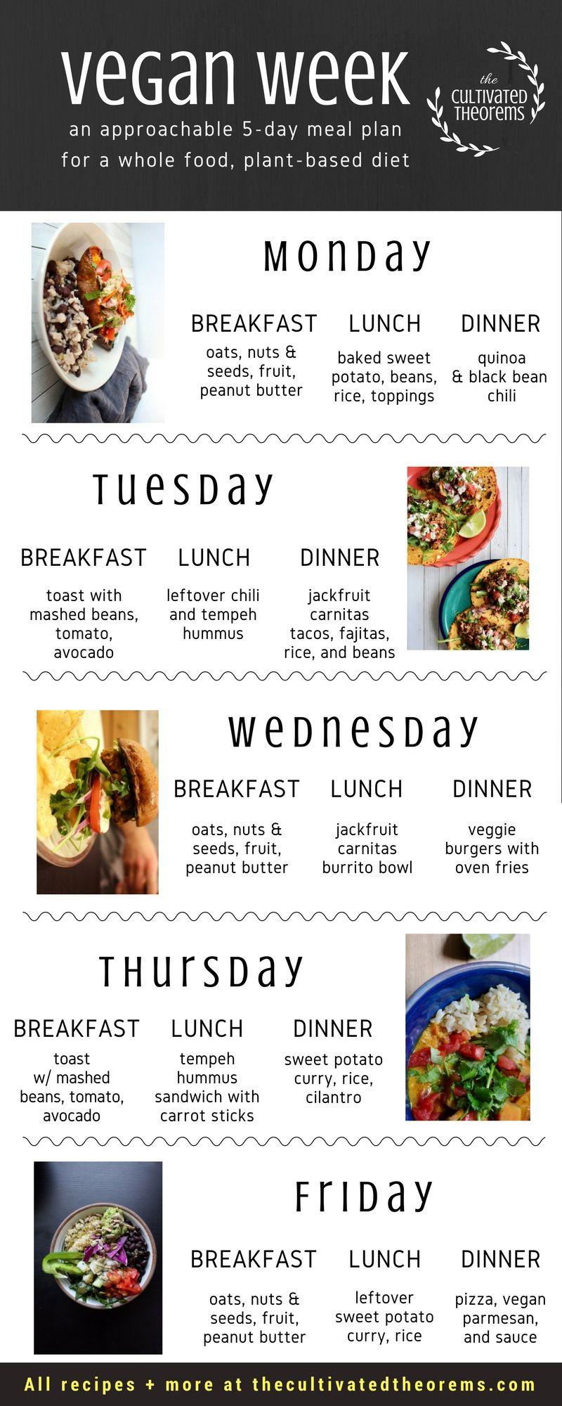 Easy Vegan Plan  5 day easy vegan meal plan for beginners in 2019