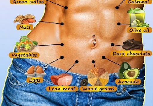 Fast Fat Burning Foods  List 16 Foods That Burn Belly Fat Fast Naturally At Home