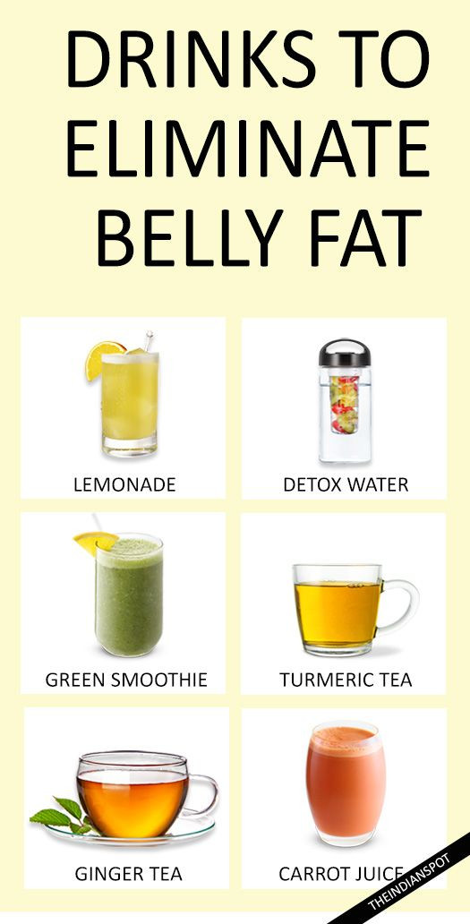 Fat Burning Foods Belly Drinks  17 Best images about water challenge on Pinterest