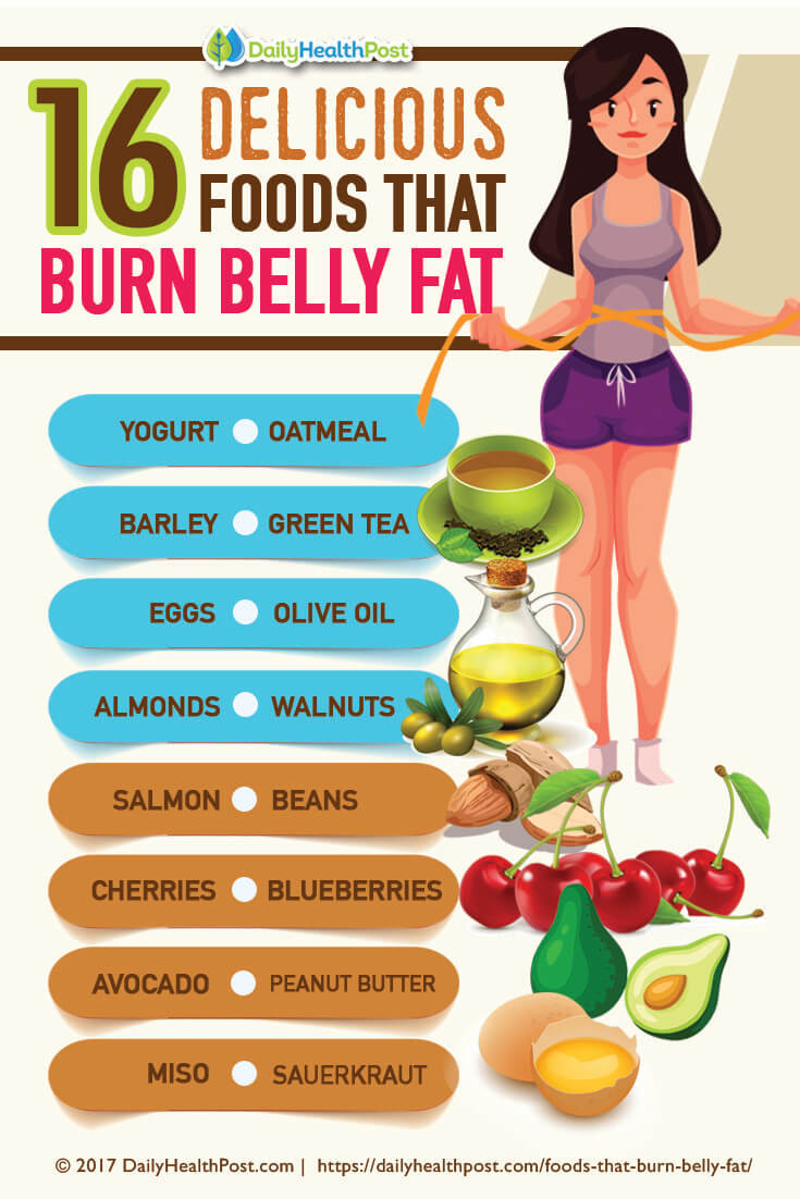 Fat Burning Foods Belly Recipes  16 Delicious Foods That Burn Belly Fat and Support Weight Loss
