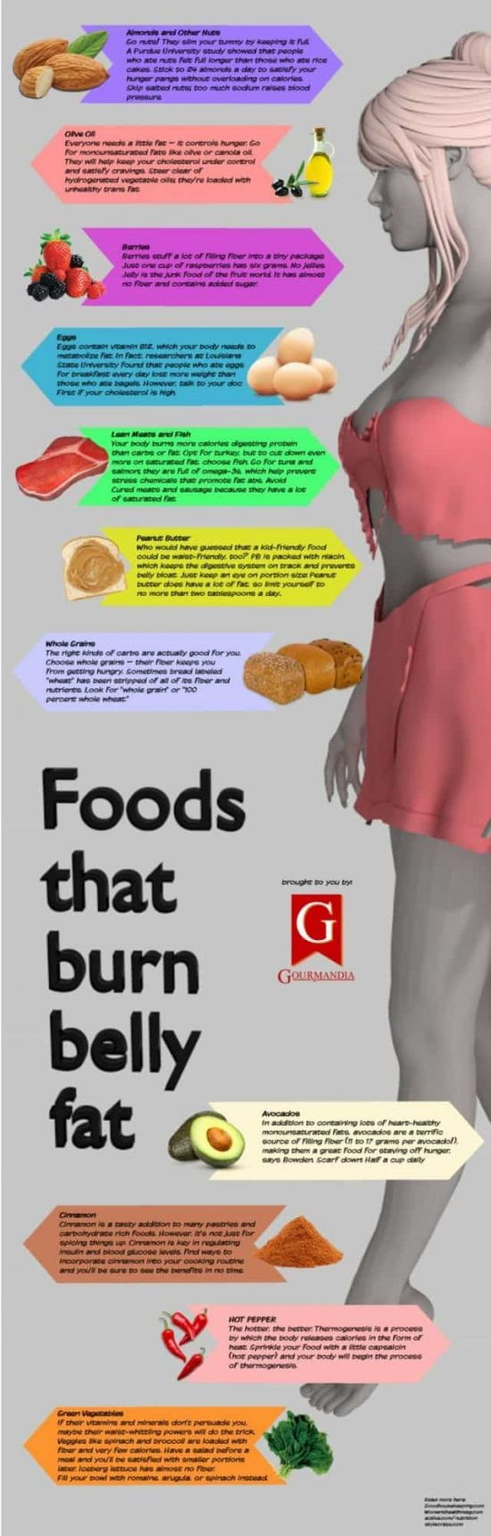 Fat Burning Foods Belly Recipes  Belly Fat Burning Tips And Tricks That Work