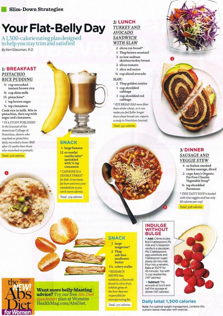 Fat Burning Foods Belly Recipes  Fat Burning Diet And Meal Plan For Females Diet Plan