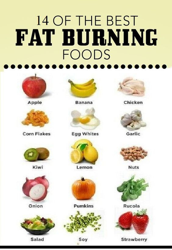 Fat Burning Foods Losing Weight 10 Pounds  Effective Fat Burning Foods i dont know about the