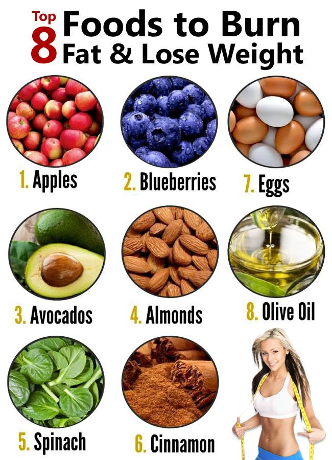 Fat Burning Foods Losing Weight 10 Pounds  Foods and Recipes That Help Lose Belly Fat