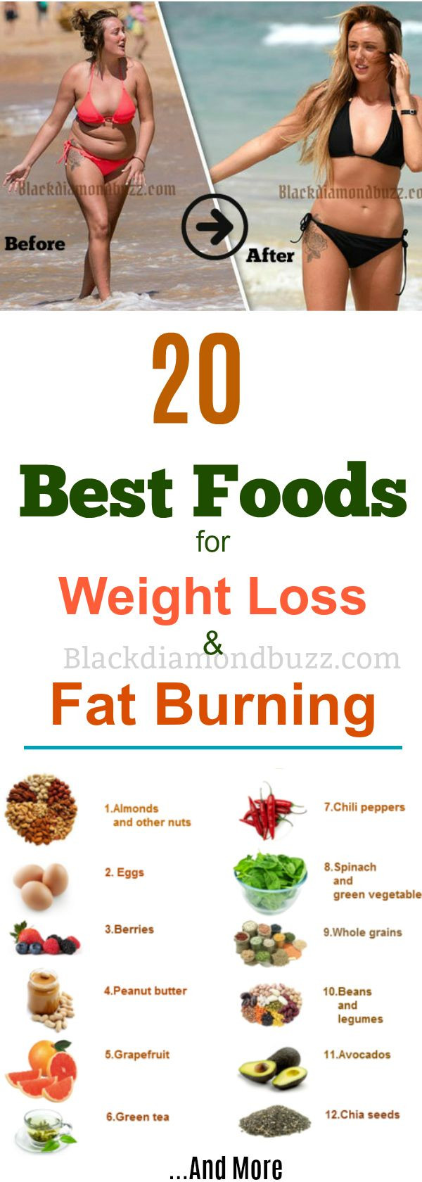 Fat Burning Foods Losing Weight Metabolism  20 Best Foods for Weight Loss Fat Burning and Metabolism
