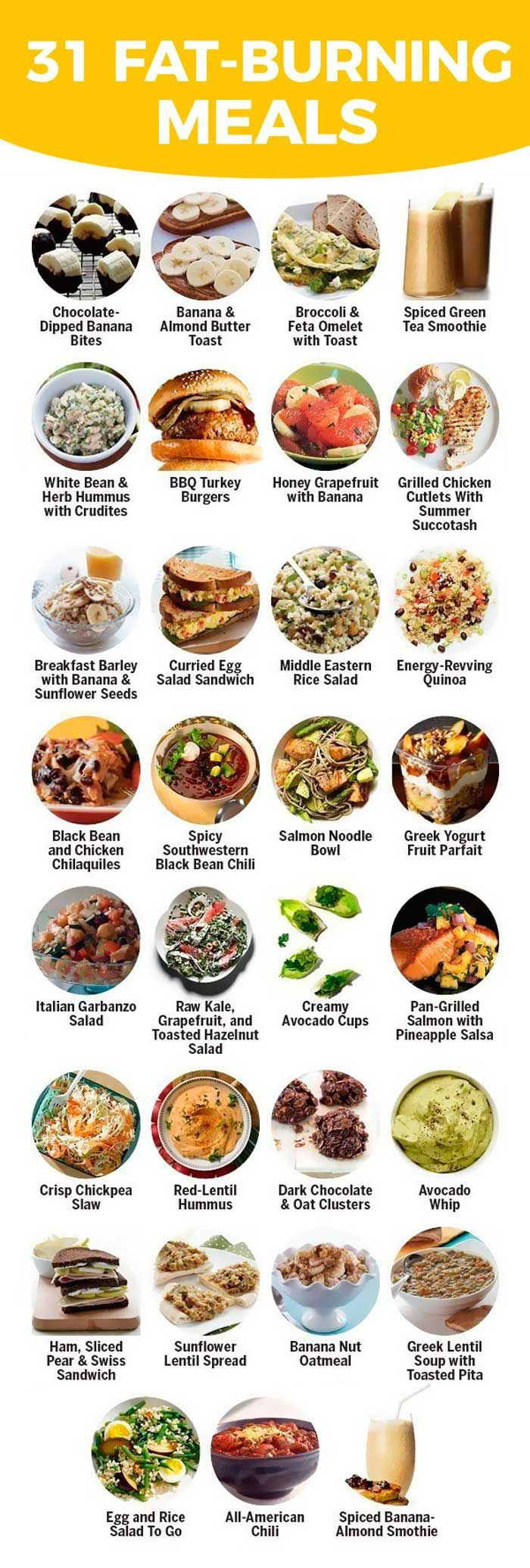 Fat Burning Foods Recipes Meals  161 best Dr oz shopping list images on Pinterest