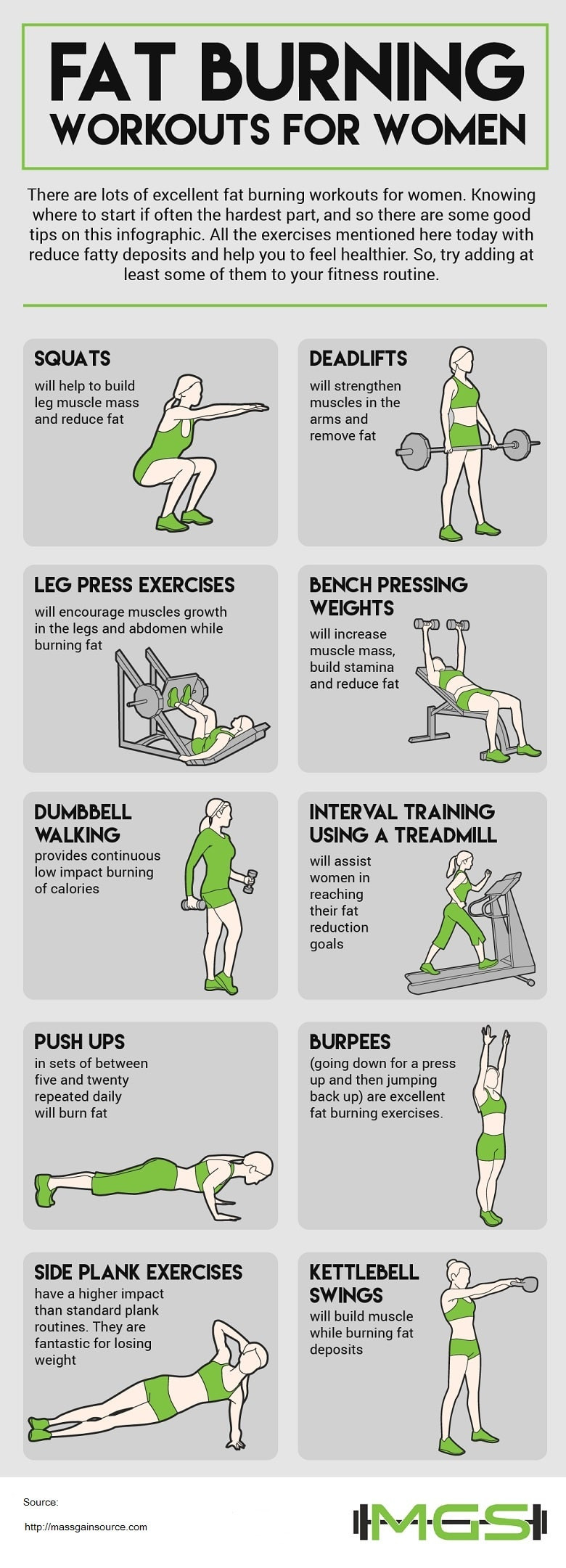 Fat Burning Workout At The Gym Lose Belly  Fat Burning Exercises for Women – The Best Way To Lose