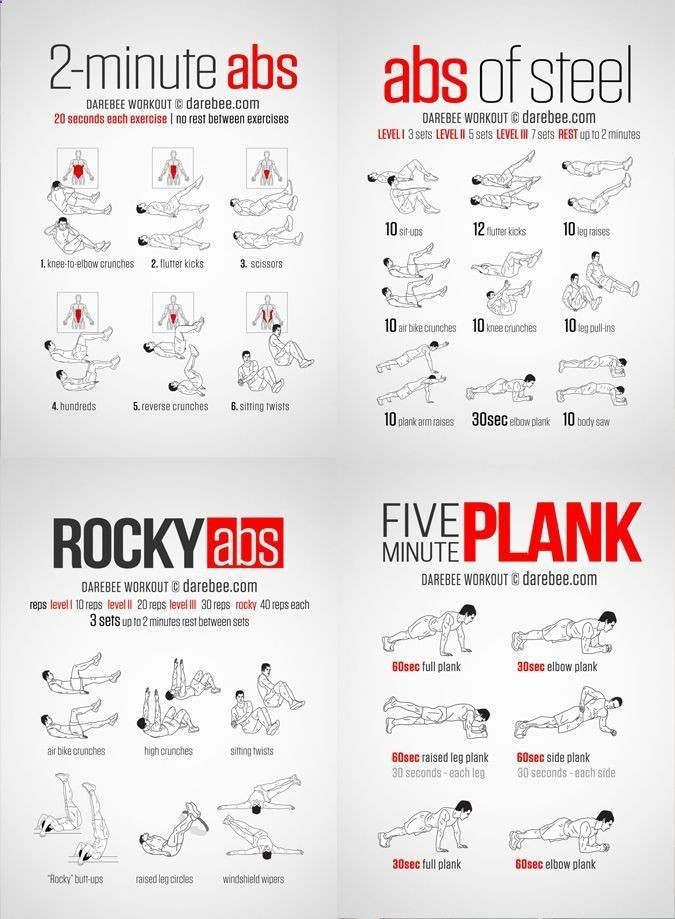 Fat Burning Workout At The Gym Lose Belly  Pin na ABS