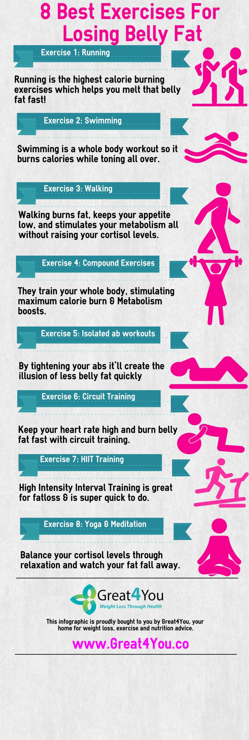 Fat Burning Workout At The Gym Lose Belly  8 Exercises For Losing Belly Fat